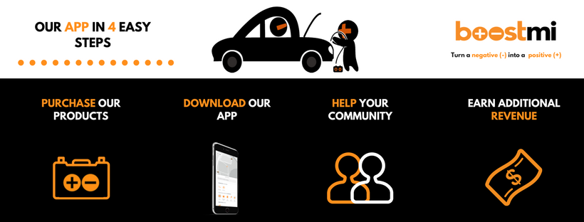 Discover Boostmi in four easy steps. Tecnic driving school proud partner.